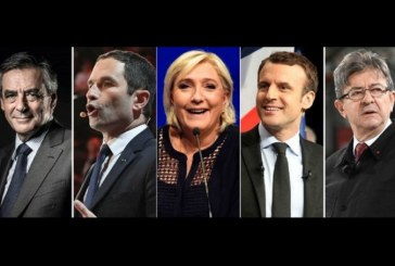 French election live: Exit Polls Emmanuel Macron leading the race by 24%