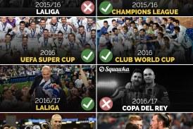 Zinedine Zidane's incredible record:  Man Utd 1 (Lukaku 62′) – 2 (Casemiro 24′, Isco 52′) Real Madrid