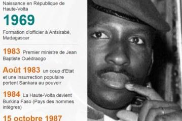 Pourquoi Sankara est-il une icône africaine